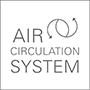 Sistem za cirkulacijo zraka RECARO